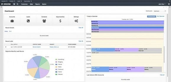 OroCRM Dashboard